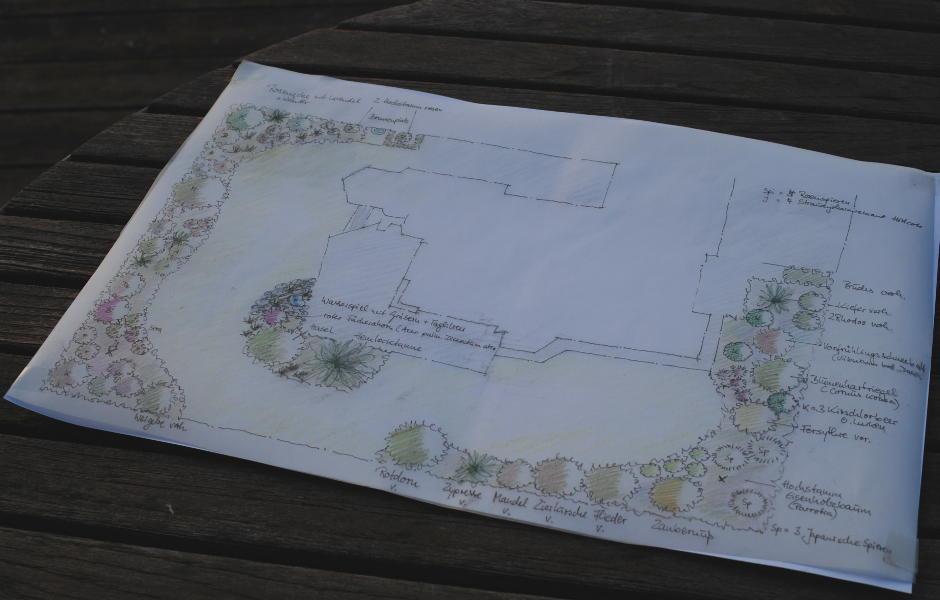 Beispiel eines von Hand kolorierten Plans